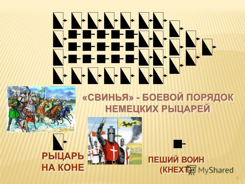 55 «СВИНЬЯ» - БОЕВОЙ ПОРЯДОК НЕМЕЦКИХ РЫЦАРЕЙ «СВИНЬЯ» - БОЕВОЙ ПОРЯДОК НЕМЕЦКИХ РЫЦАРЕЙ РЫЦАРЬ НА КОНЕ РЫЦАРЬ НА КОНЕ ПЕШИЙ ВОИН (КНЕХТ) ПЕШИЙ ВОИН (КНЕХТ)