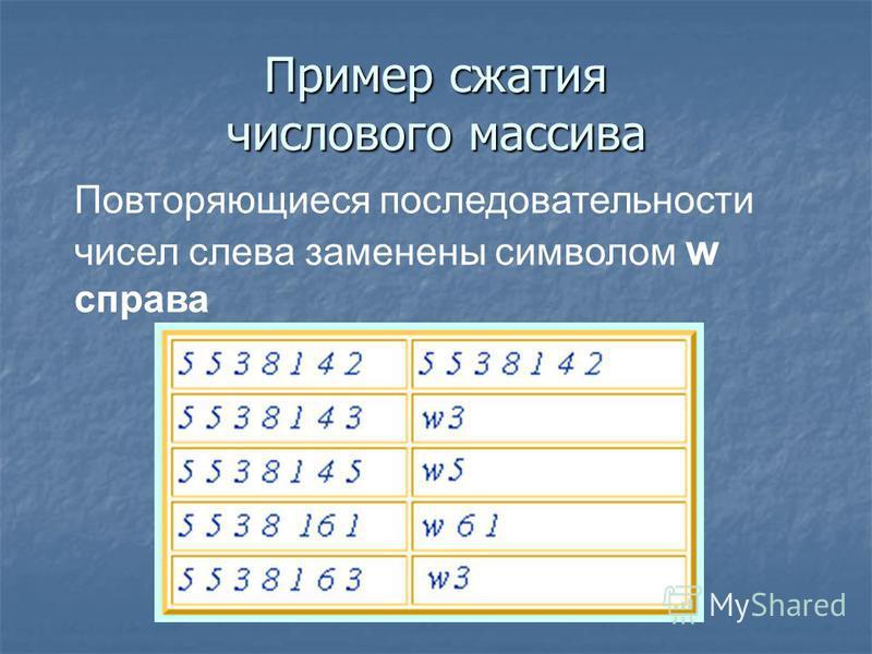 Пример сжатия числового массива Повторяющиеся последовательности чисел слева заменены символом w справа