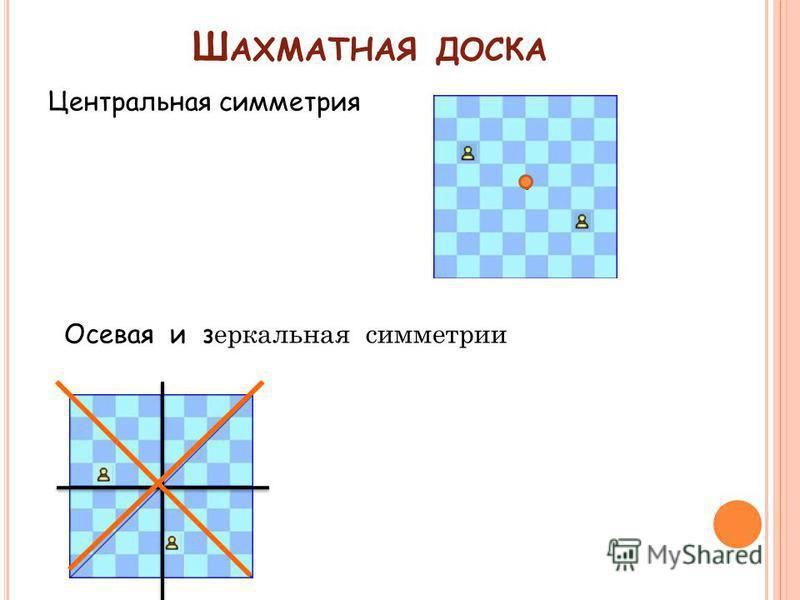 Ш АХМАТНАЯ ДОСКА Центральная симметрия Осевая и зеркальная симметрии