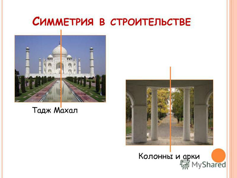 С ИММЕТРИЯ В СТРОИТЕЛЬСТВЕ Тадж Махал Колонны и арки