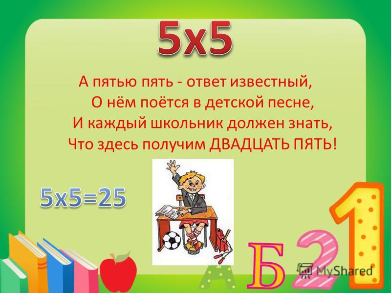 Пятью пять двадцать пять поздравление