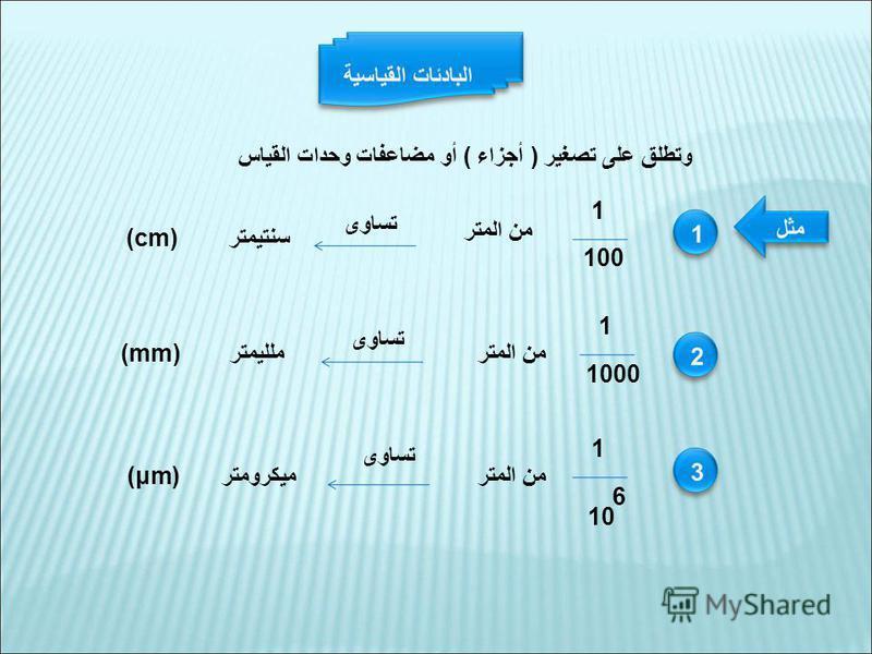 وتطلق على تصغير ( أجزاء ) أو مضاعفات وحدات القياس 1 100 تساوى من المتر سنتيمتر(cm) 1 1000 1 10 من المتر من المتر تساوى تساوى ملليمتر(mm) 6 ميكرومتر((μm