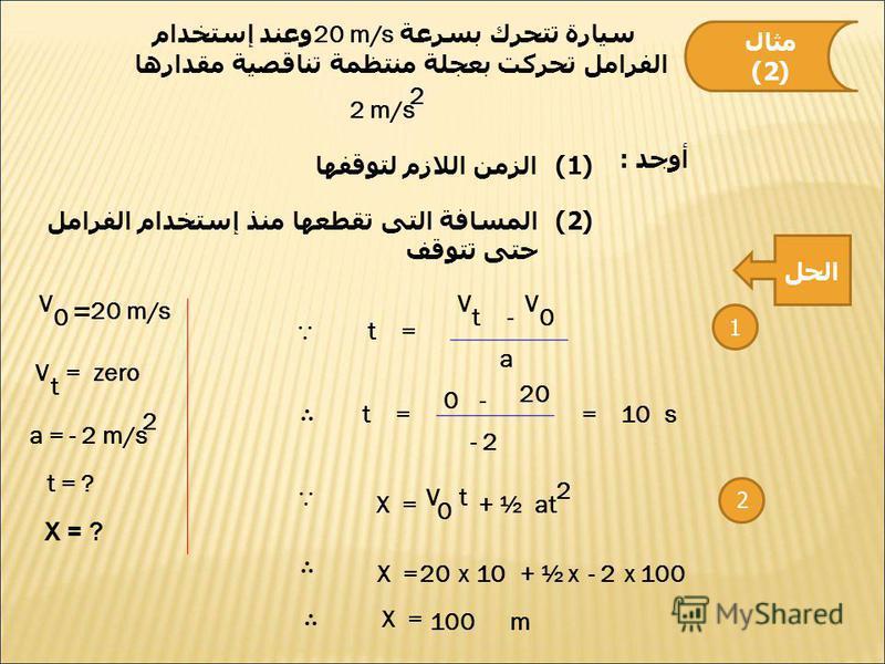 مثال (2) الحل سيارة تتحرك بسرعة 20 m/s وعند إستخدام الفرامل تحركت بعجلة منتظمة تناقصية مقدارها 2 m/s 2 أوجد : (1) الزمن اللازم لتوقفها (2) المسافة التى تقطعها منذ إستخدام الفرامل حتى تتوقف V 0 =20 m/s a = - 2 m/s 2 t = ? X = ? V t V 0 - t a = V t = z