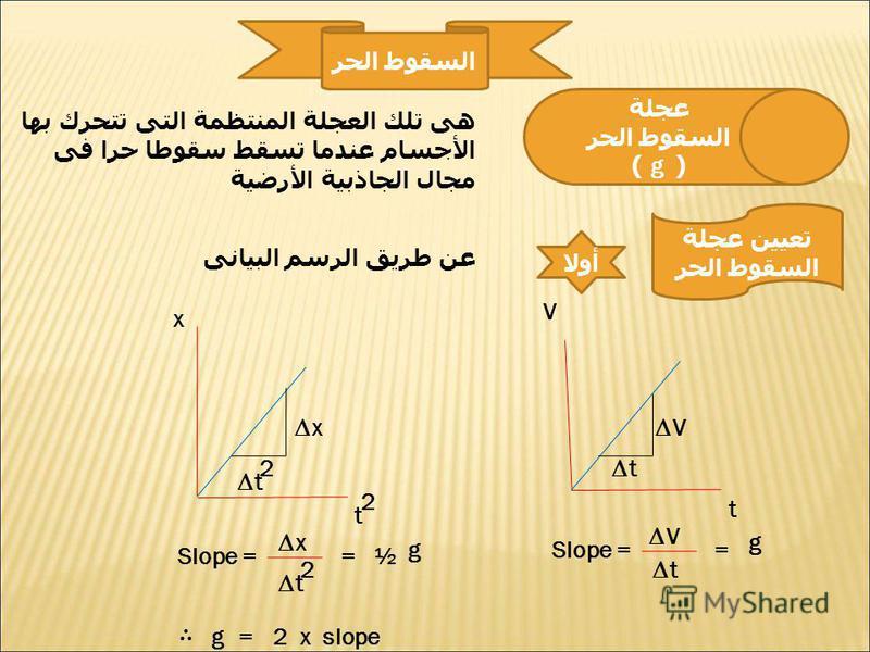 السقوط الحر عجلة السقوط الحر ( g ) هى تلك العجلة المنتظمة التى تتحرك بها الأجسام عندما تسقط سقوطا حرا فى مجال الجاذبية الأرضية تعيين عجلة السقوط الحر أولا عن طريق الرسم البيانى V t V t Slope = V t x t x t x t = g 2 2 2 = ½ g g=2xslope