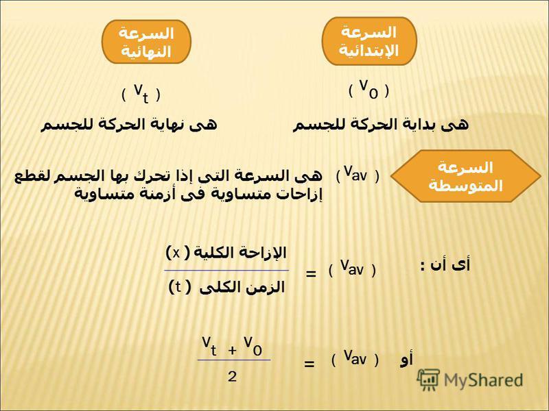 السرعة الإبتدائية V 0 هى بداية الحركة للجسم )( السرعة النهائية هى نهاية الحركة للجسم V t )( السرعة المتوسطة V av)( هى السرعة التى إذا تحرك بها الجسم لقطع إزاحات متساوية فى أزمنة متساوية أى أن : V av) ( = الإزاحة الكلية الزمن الكلى ( x) ( t) أو V av)