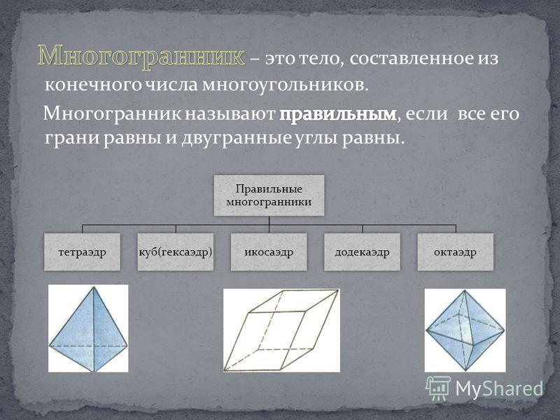 Правильные многогранники тетраэдр куб(гексаэдр)икосаэдр додекаэдр октаэдр