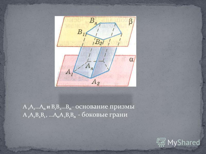 А 1 А 2 …А n и В 1 В 2 …В n – основание призмы А 1 А 2 В 2 В 1, …А n А 1 В 1 В n - боковые грани