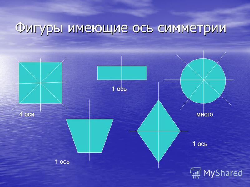 Фигуры имеющие ось симметрии 4 оси 1 ось много 1 ось