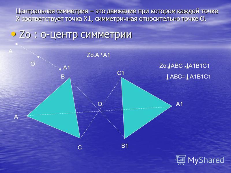 Центральная симметрия – это движение при котором каждой точке Х соответствует точка Х1, симметричная относительно точке О. Zo : o-центр симметрии Zo : o-центр симметрии О А1 Zo:A A1 A C B A1 C1 B1 O Zo: ABC A1B1C1 ABC= A1B1C1 A