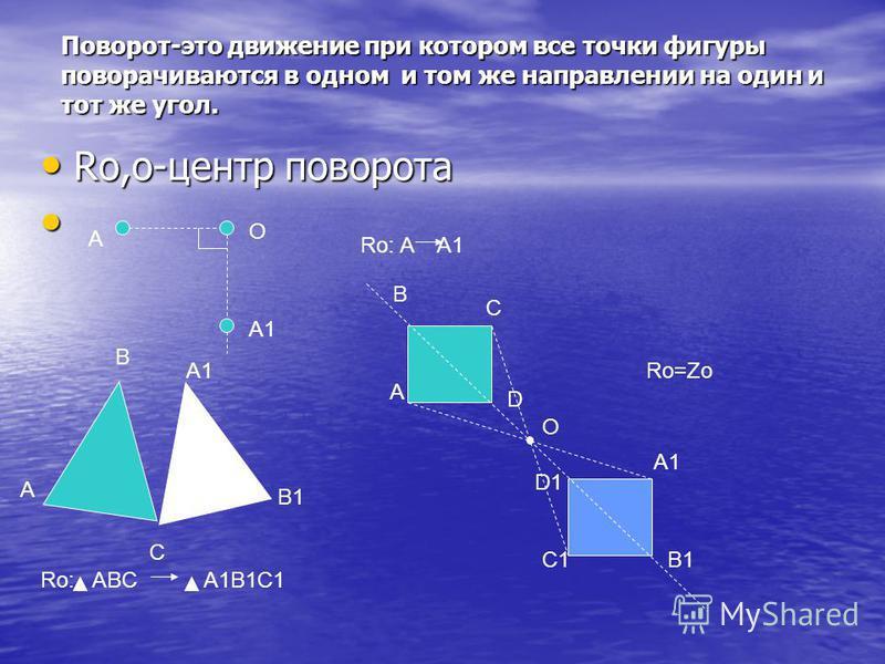 Поворот-это движение при котором все точки фигуры поворачиваются в одном и том же направлении на один и тот же угол. Ro,о-центр поворота Ro,о-центр поворота А А1 О Ro: A A1 A B C B1 A1 Ro: ABC A1B1C1 A B C D A1 B1C1 D1 O Ro=Zo