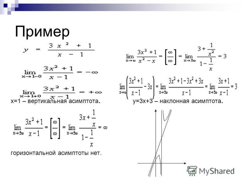 Пример х=1 – вертикальная асимптота. y=3x+3 – наклонная асимптота. горизонтальной асимптоты нет.