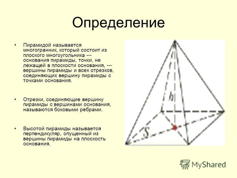 Определение Пирамидой называется многогранник, который состоит из плоского многоугольника --- основания пирамиды, точки, не лежащей в плоскости основания, --- вершины пирамиды и всех отрезков, соединяющих вершину пирамиды с точками основания. Отрезки