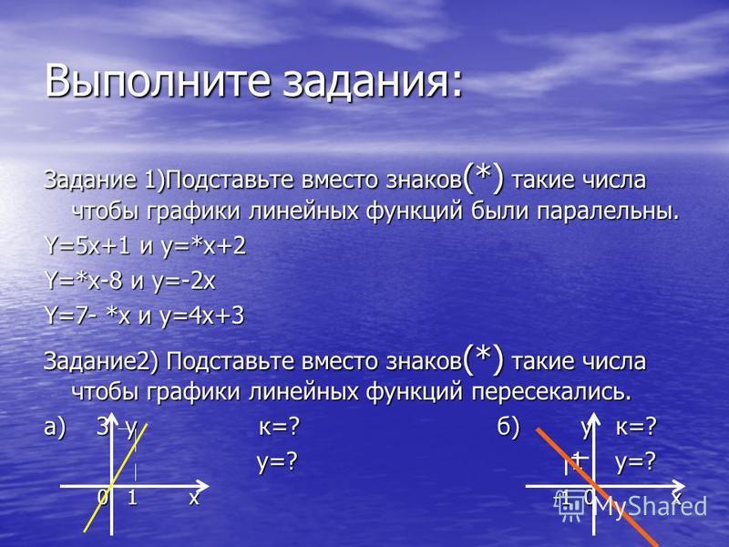 Выполните задания: Задание 1)Подставьте вместо знаков (*) такие числа чтобы графики линейных функций были параллельны. Y=5x+1 и y=*x+2 Y=*x-8 и y=-2x Y=7- *x и y=4x+3 Задание 2) Подставьте вместо знаков (*) такие числа чтобы графики линейных функций