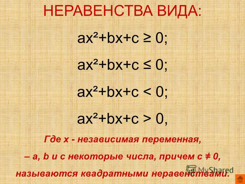 НЕРАВЕНСТВА ВИДА: ax²+bx+c 0; ax²+bx+c < 0; ax²+bx+c > 0, Где х - независимая переменная, – а, b и c некоторые числа, причем с 0, называются квадратными неравенствами.