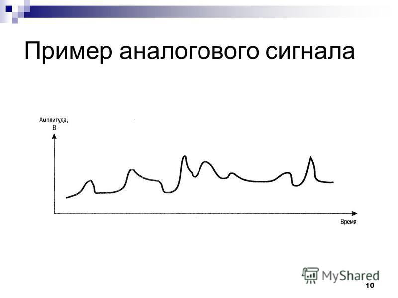 10 Пример аналогового сигнала