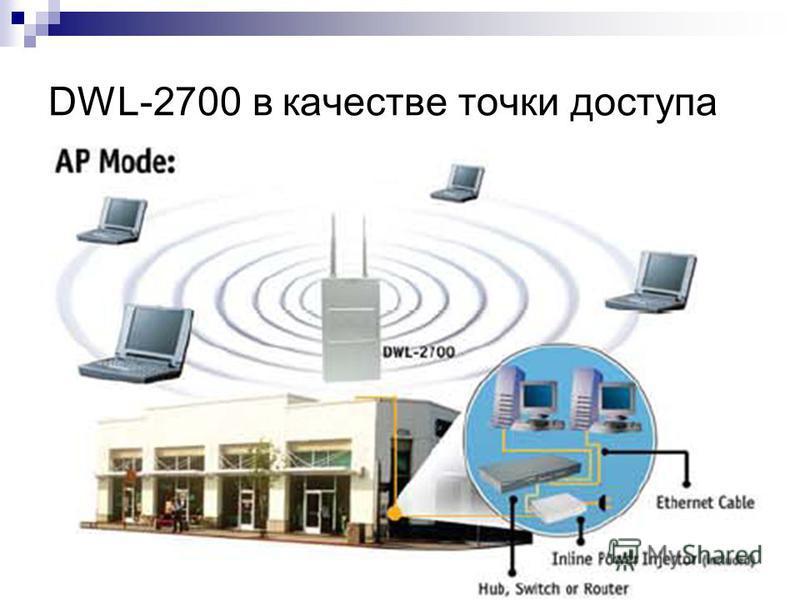 137 DWL-2700 в качестве точки доступа
