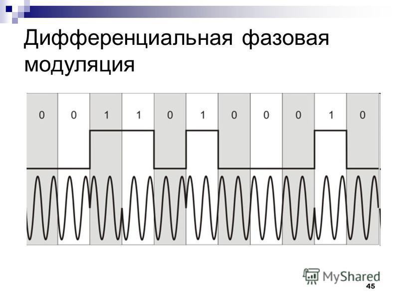 45 Дифференциальная фазовая модуляция