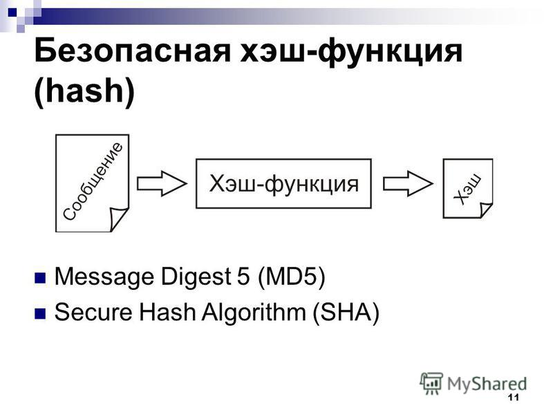 11 Безопасная хэш-функция (hash) Message Digest 5 (MD5) Secure Hash Algorithm (SHA)