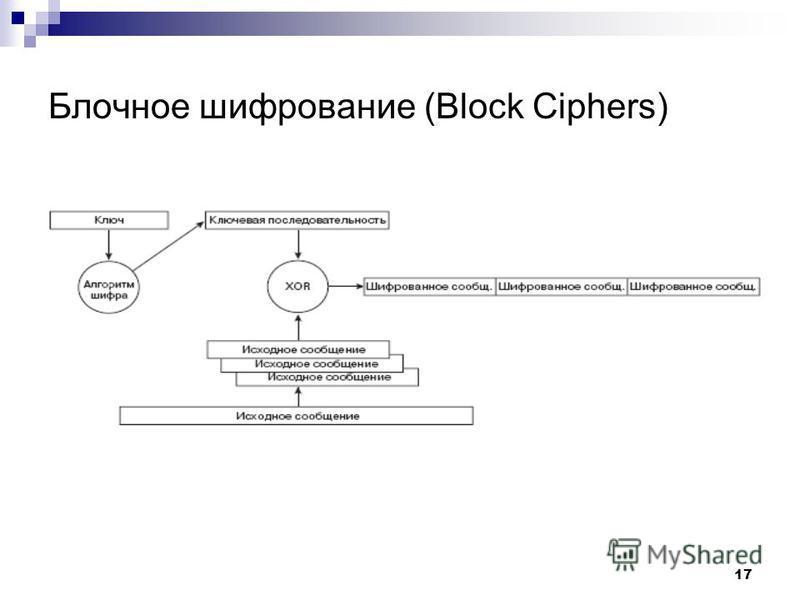 17 Блочное шифрование (Block Ciphers)