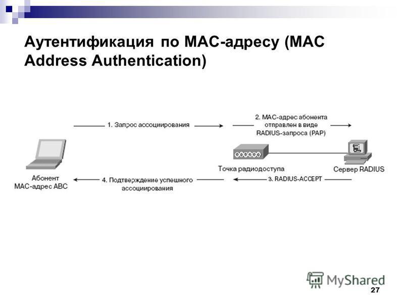 27 Аутентификация по MAC-адресу (MAC Address Authentication)