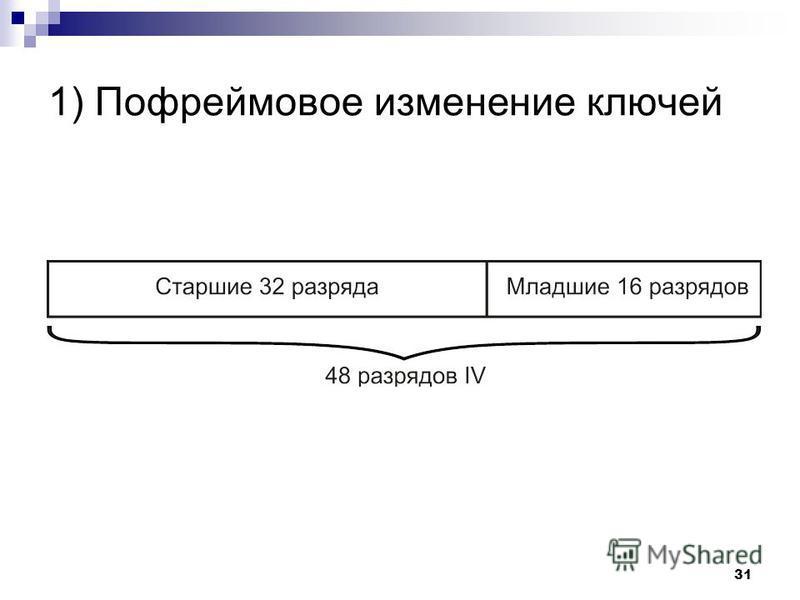 1) Пофреймовое изменение ключей 31