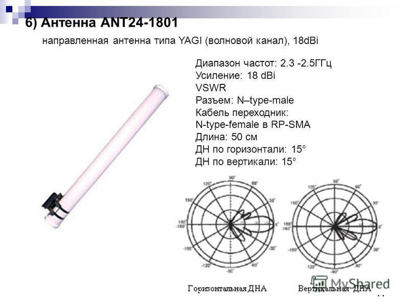 44 6) Антенна ANT24-1801 направленная антенна типа YAGI (волновой канал), 18dBi Диапазон частот: 2.3 -2.5ГГц Усиление: 18 dBi VSWR Разъем: N–type-male Кабель переходник: N-type-female в RP-SMA Длина: 50 см ДН по горизонтали: 15° ДН по вертикали: 15°