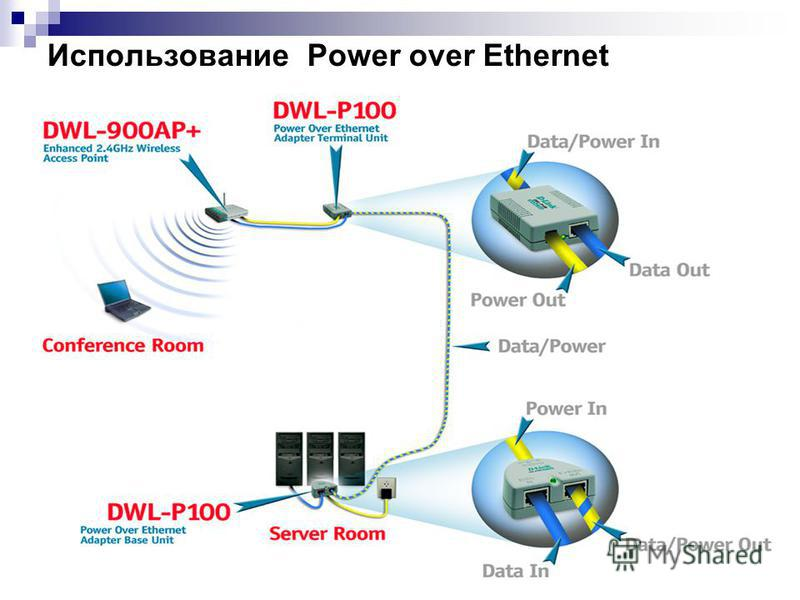 47 Использование Power over Ethernet