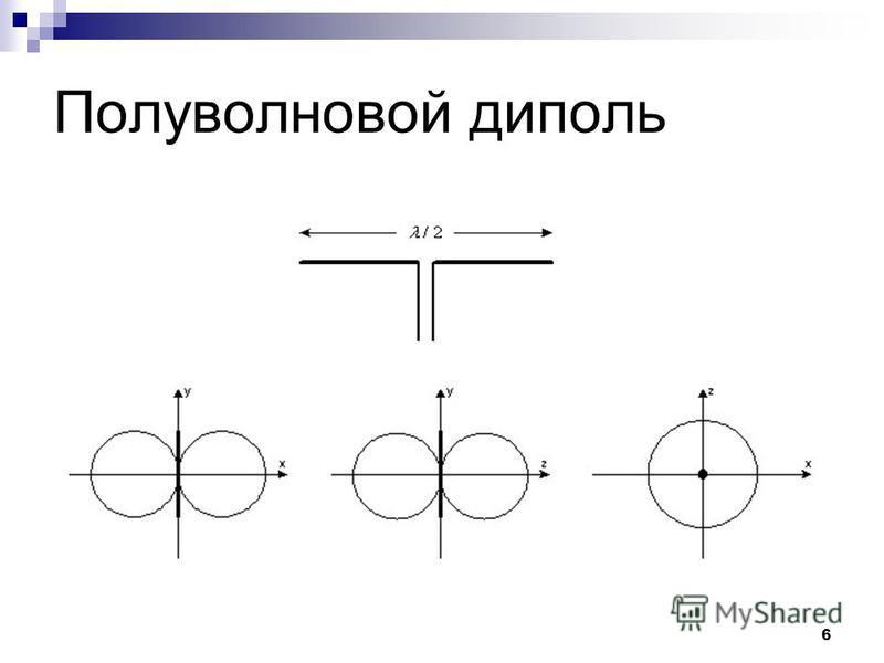 6 Полуволновой диполь