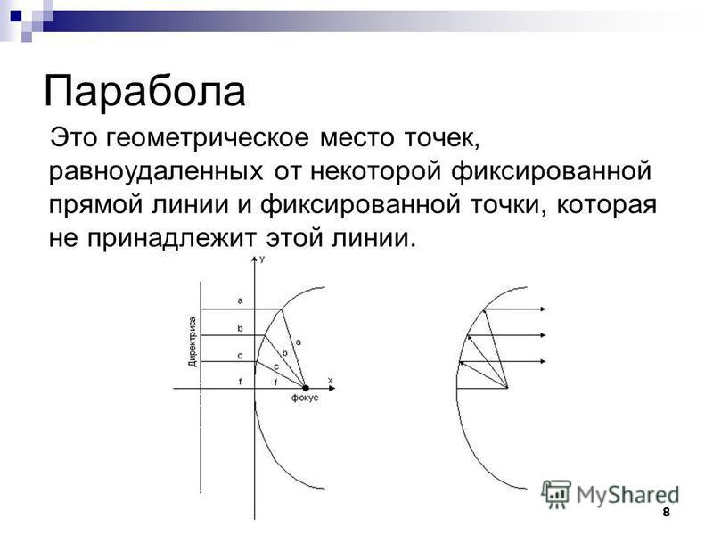 8 Парабола Это геометрическое место точек, равноудаленных от некоторой фиксированной прямой линии и фиксированной точки, которая не принадлежит этой линии.