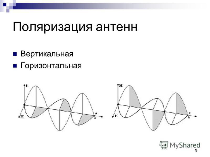 9 Поляризация антенн Вертикальная Горизонтальная