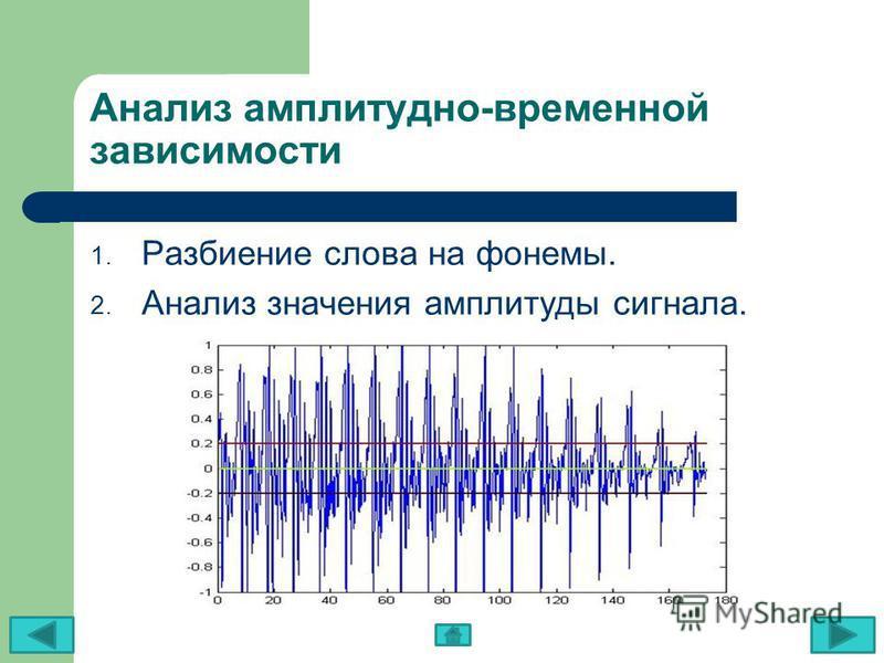 Анализ амплитудно-временной зависимости 1. Разбиение слова на фонемы. 2. Анализ значения амплитуды сигнала.