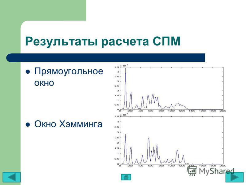 Результаты расчета СПМ Прямоугольное окно Окно Хэмминга