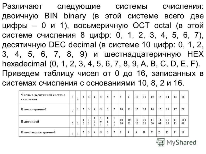 Различают следующие системы счисления: двоичную BIN binary (в этой системе всего две цифры – 0 и 1), восьмеричную OCT octal (в этой системе счисления 8 цифр: 0, 1, 2, 3, 4, 5, 6, 7), десятичную DEC decimal (в системе 10 цифр: 0, 1, 2, 3, 4, 5, 6, 7,