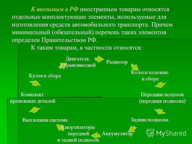 К ввозимым в РФ иностранным товарам относятся отдельные комплектующие элементы, используемые для изготовления средств автомобильного транспорта. Причем минимальный (обязательный) перечень таких элементов определен Правительством РФ. К таким товарам,