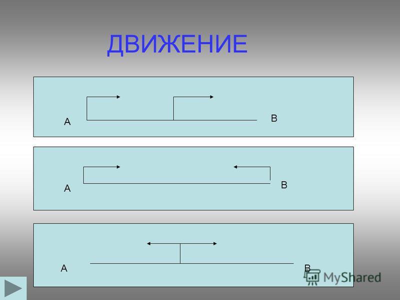 ДВИЖЕНИЕ А В А В АВ