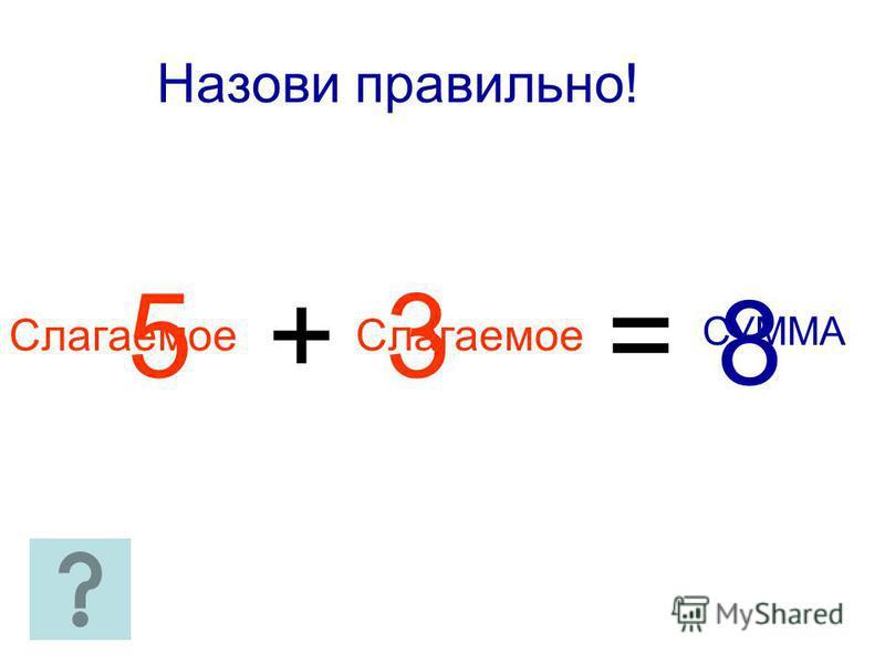 Назови правильно! 5+3= 8 Слагаемое СУММА