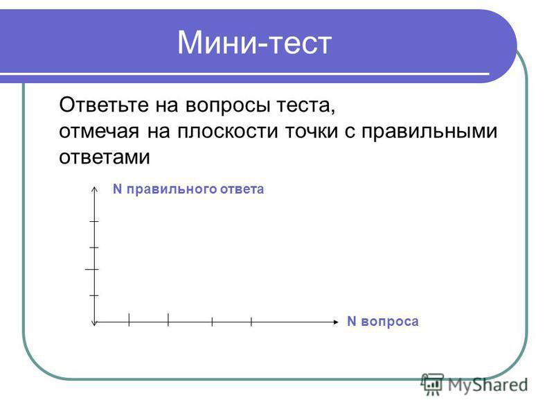 Мини-тест Ответьте на вопросы теста, отмечая на плоскости точки с правильными ответами N вопроса N правильного ответа