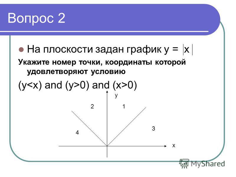 Вопрос 2 На плоскости задан график y = x Укажите номер точки, координаты которой удовлетворяют условию (y 0) and (x>0) y x 3 12 4