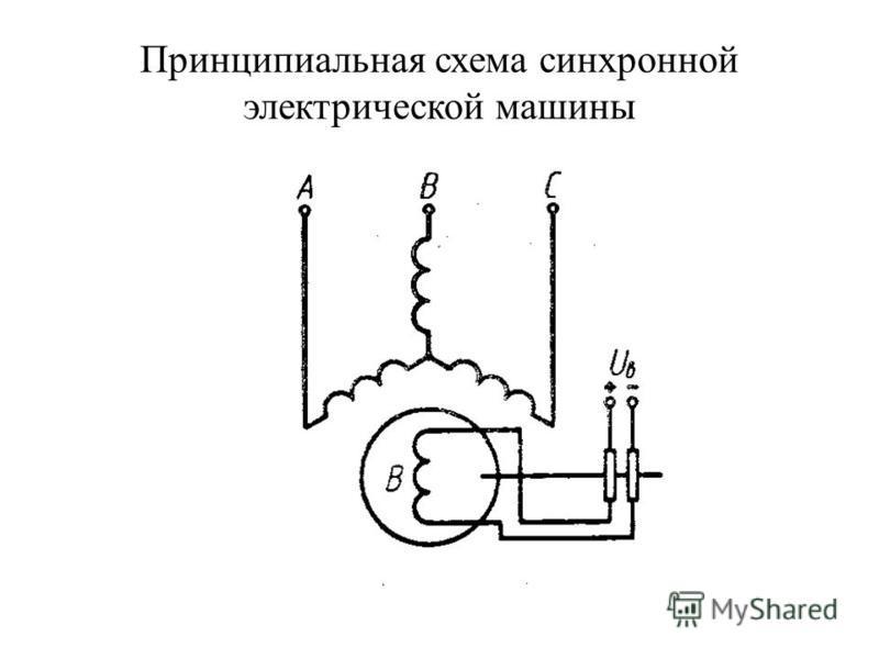 Принципиальная схема синхронной электрической машины