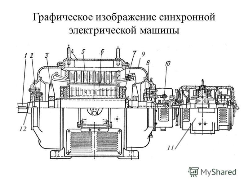 Графическое изображение синхронной электрической машины