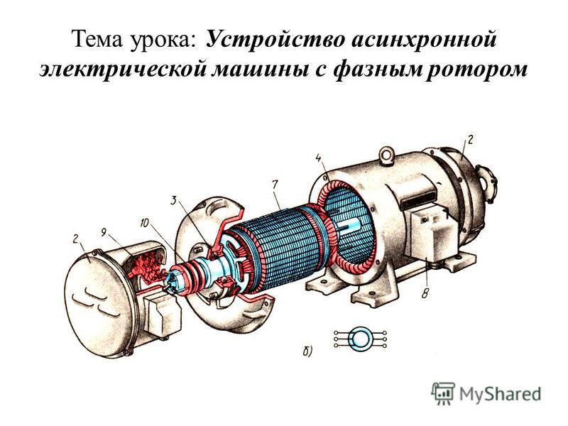 Тема урока: Устройство асинхронной электрической машины с фазным ротором