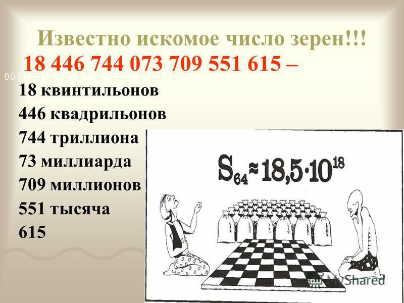 Известно искомое число зерен!!! 18 446 744 073 709 551 615 – 18 квинтильонов 446 квадрильонов 744 триллиона 73 миллиарда 709 миллионов 551 тысяча 615
