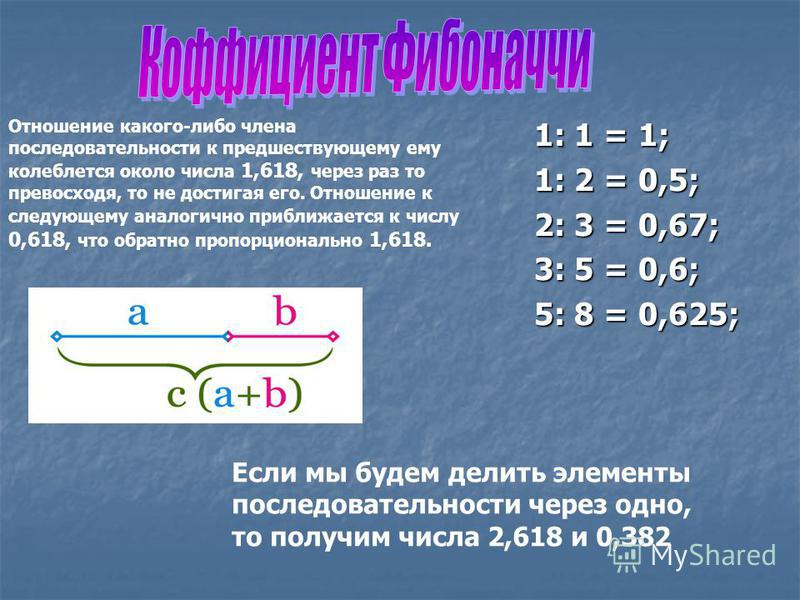 1: 1 = 1; 1: 2 = 0,5; 2: 3 = 0,67; 2: 3 = 0,67; 3: 5 = 0,6; 5: 8 = 0,625; Если мы будем делить элементы последовательности через одно, то получим числа 2,618 и 0,382 Отношение какого-либо члена последовательности к предшествующему ему колеблется окол