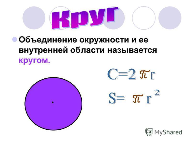 Объединение окружности и ее внутренней области называется кругом.