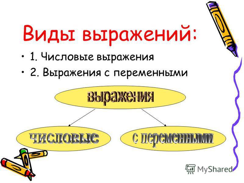 Виды выражений: 1. Числовые выражения 2. Выражения с переменными