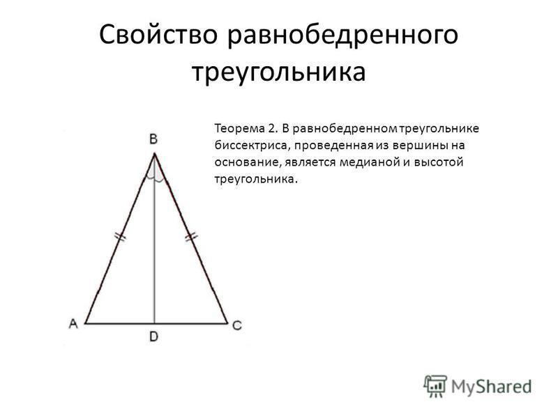 Свойство равнобедренного треугольника Теорема 2. В равнобедренном треугольнике биссектриса, проведенная из вершины на основание, является медианой и высотой треугольника.