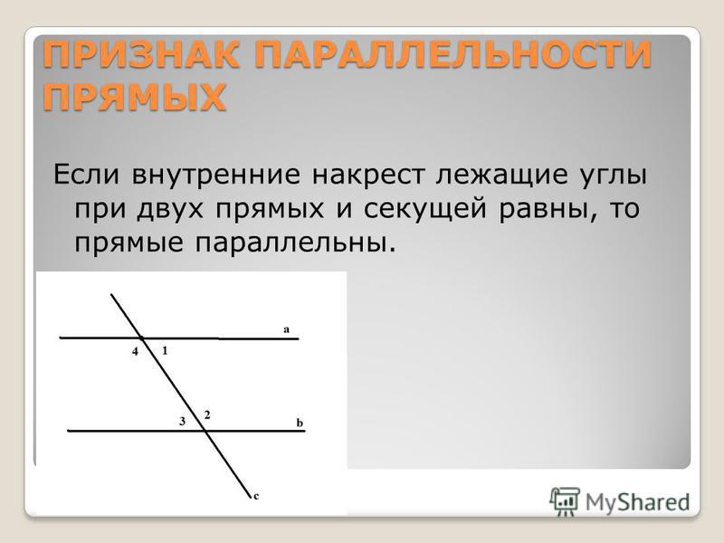 ПРИЗНАК ПАРАЛЛЕЛЬНОСТИ ПРЯМЫХ Если внутренние накрест лежащие углы при двух прямых и секущей равны, то прямые параллельны.