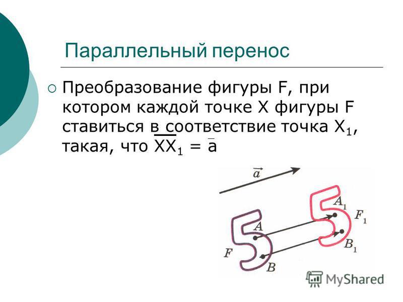 Параллельный перенос Преобразование фигуры F, при котором каждой точке Х фигуры F ставиться в соответствие точка Х 1, такая, что ХХ 1 = а
