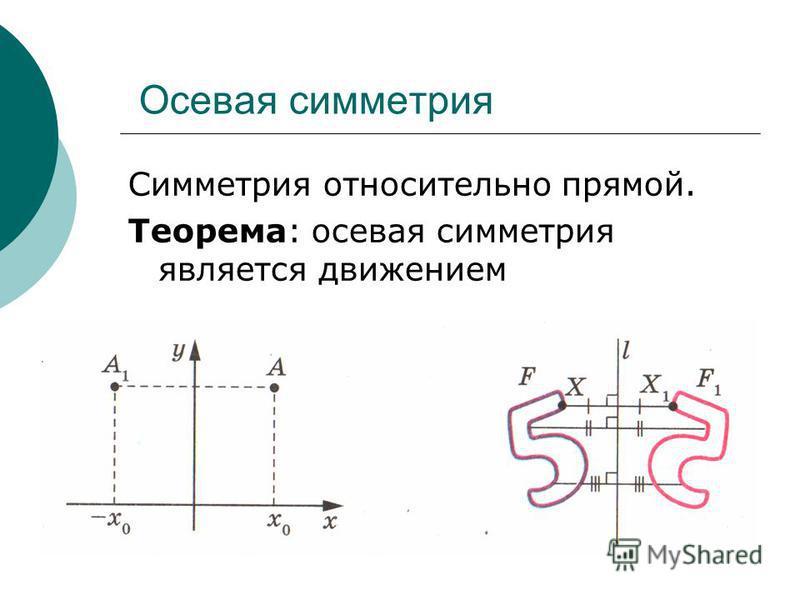 Осевая симметрия Симметрия относительно прямой. Теорема: осевая симметрия является движением