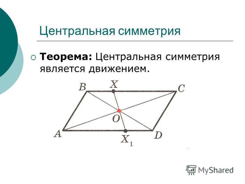 Центральная симметрия Теорема: Центральная симметрия является движением.